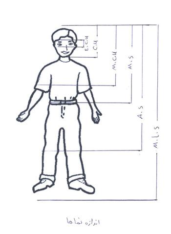 اندازه نما در سینما بر اساس قد یک آدم معمولی تعریف می شود